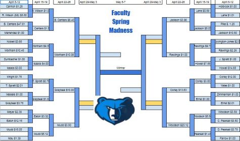 Spring Madness is here